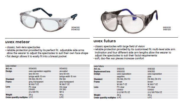 عینک ایمنی یووکس مدل Futura کد 9180125 محصول شرکت یووکس uvex آلمان می باشد .