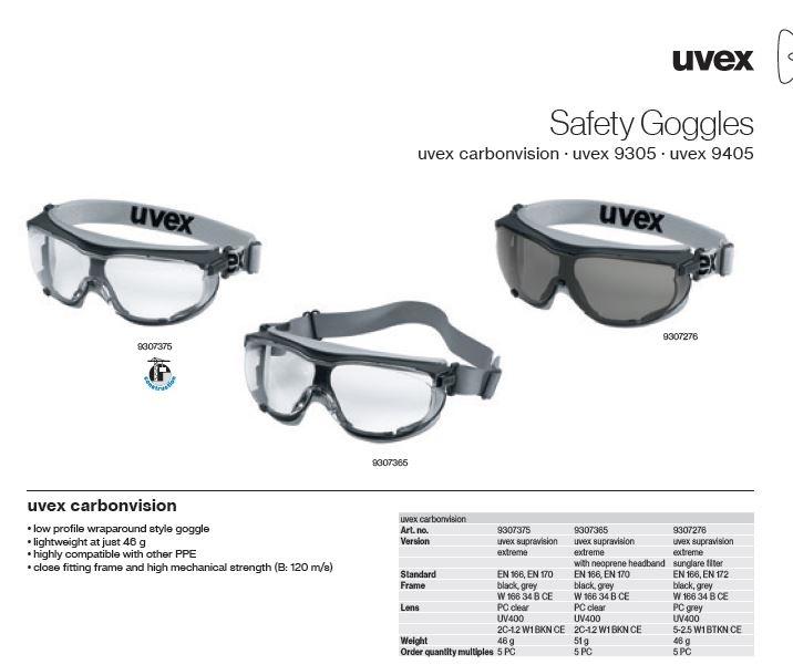 عینک ایمنی ضد گرد و غبار یووکس carbonvision goggles محصول شرکت یووکس uvex آلمان می باشد .