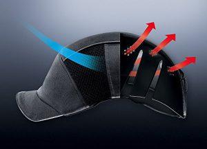 کلاه نیمه ایمنی گپ uvex