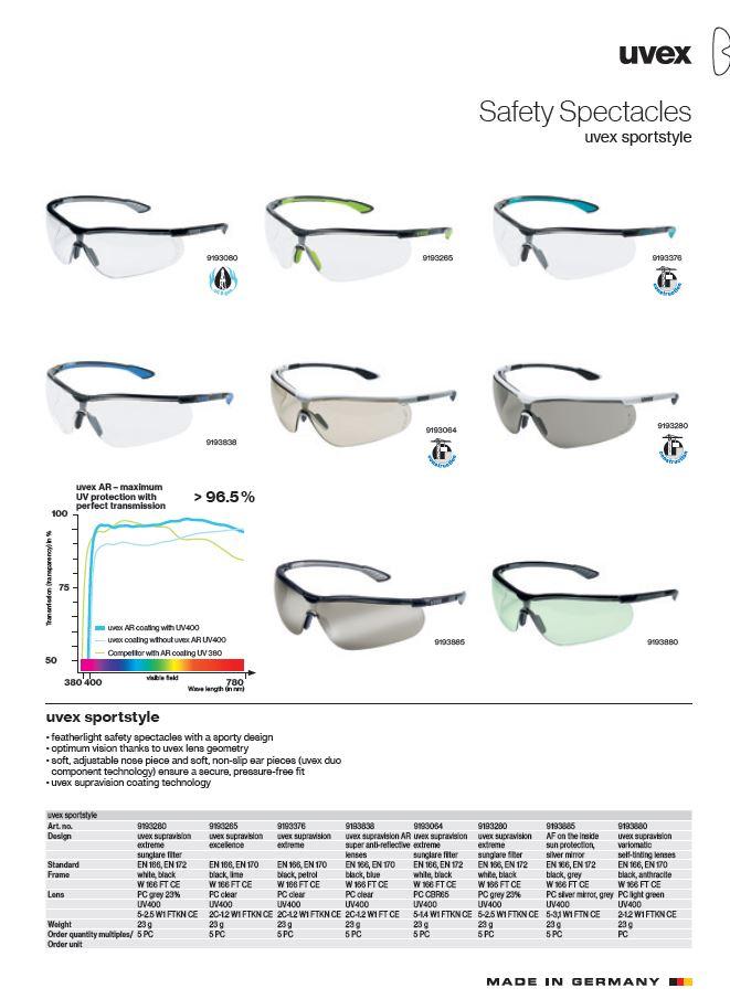 عینک ایمنی یووکس مدل Sport Style کد 9193277 محصول شرکت یووکس uvex آلمان می باشد .